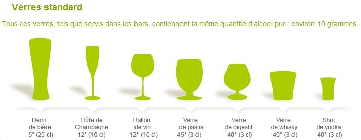 verres-satndards